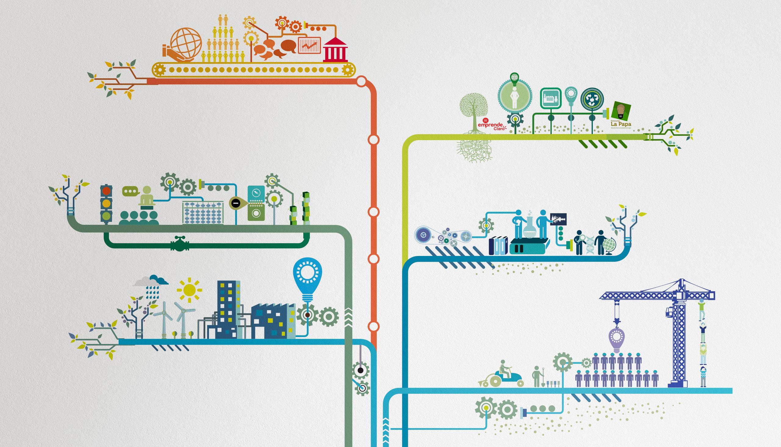 Infografía Ecosistema CIEt UAI